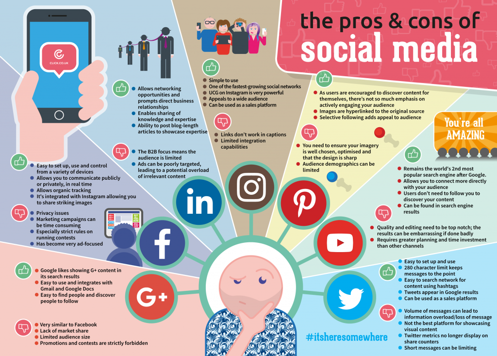 the pros & cons of social media